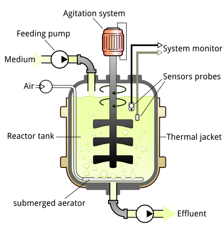 Bioreactor, by GYassineMrabet - Own work, CC BY-SA 3.0, https://commons.wikimedia.org/w/index.php?curid=8301774